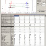 3-D Analyse Hinterachse