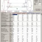 3-D Analyse Vorderachse