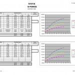 Gear Ratio Chart Hannak